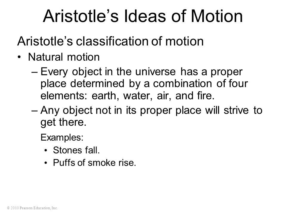 Aristotle's Ideas of Motion