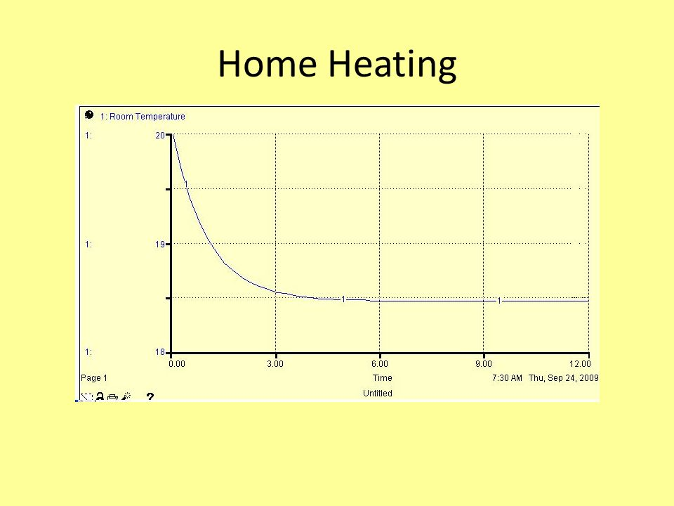 Home Heating