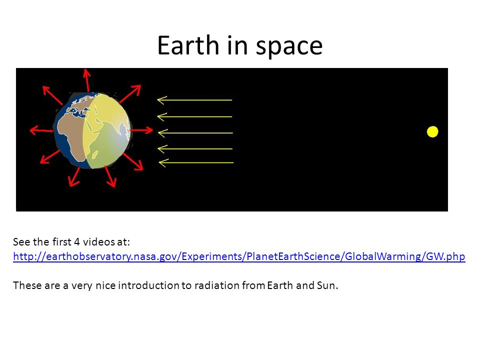 Earth in space See the first 4 videos at: