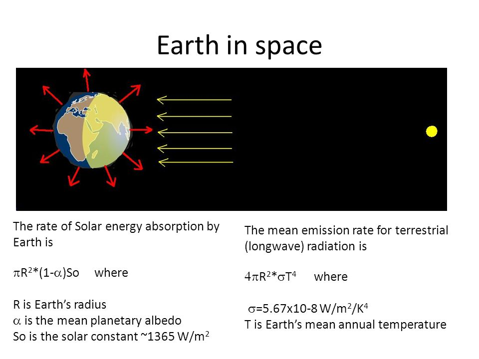 Earth in space The rate of Solar energy absorption by Earth is