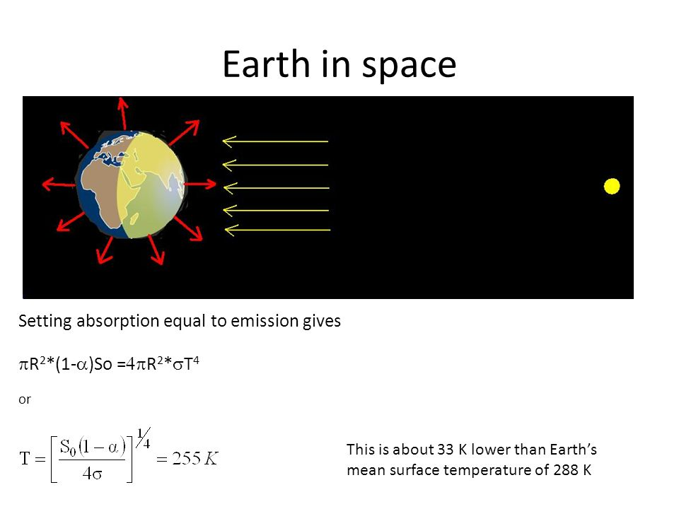 Earth in space or Setting absorption equal to emission gives