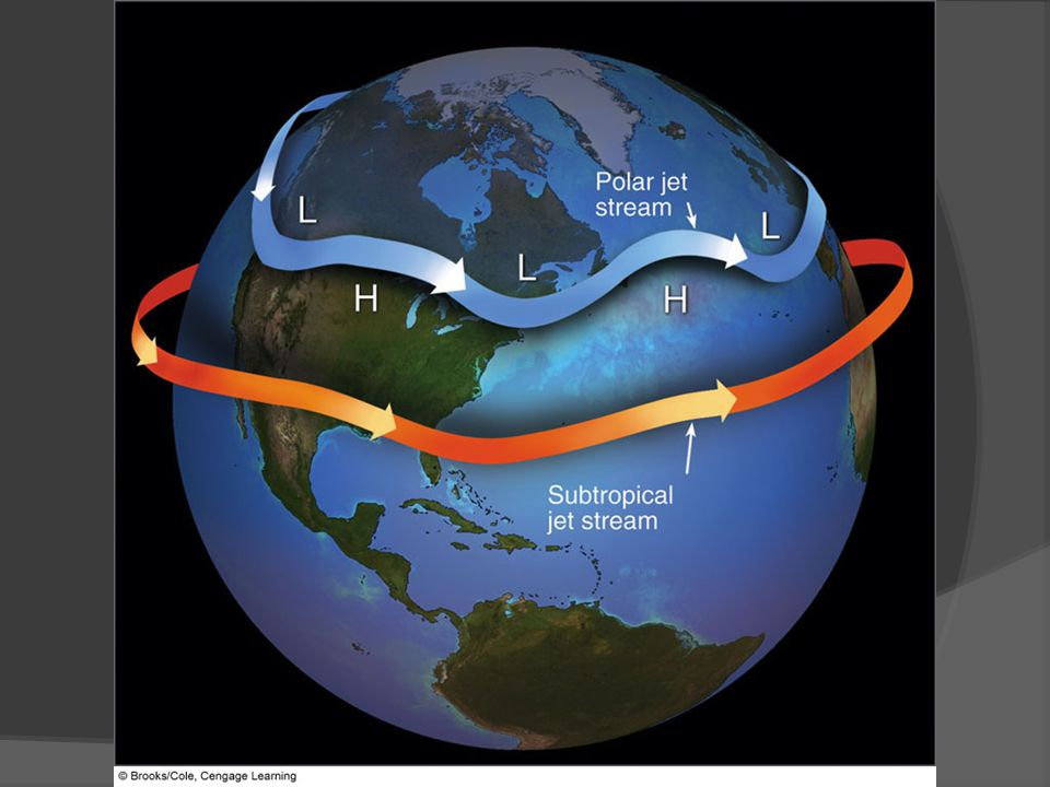 ACTIVE FIGURE 10.10 A jet stream is a swiftly fl owing current of air that moves in a wavy west-to-east direction.