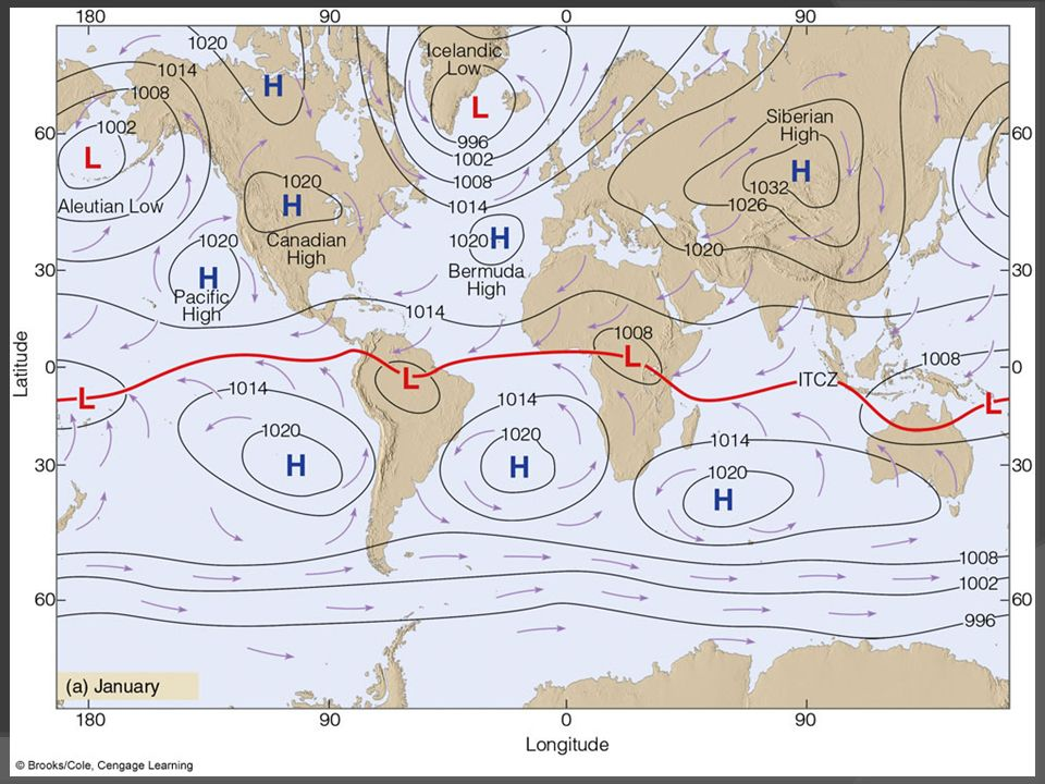 FIGURE 10.3 Average sea-level pressure distribution and surface wind-flow patterns for January (a) and for July (b).