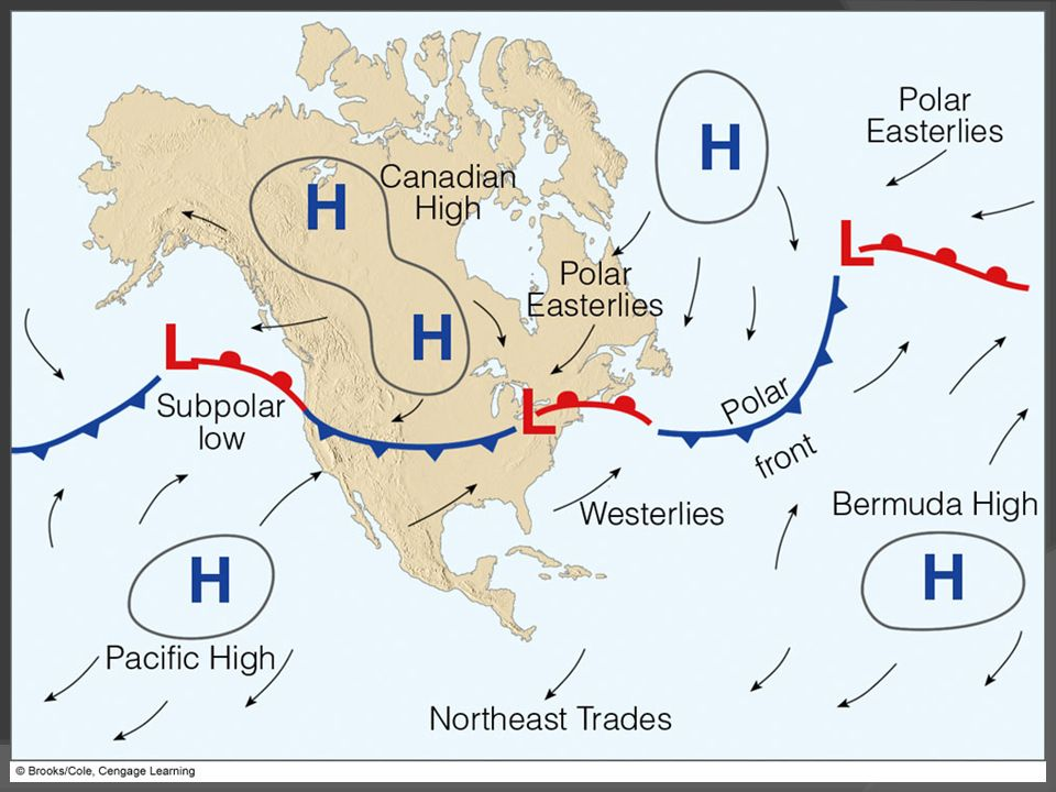 FIGURE 10.4 A winter weather map depicting the main features of the general circulation over North America.