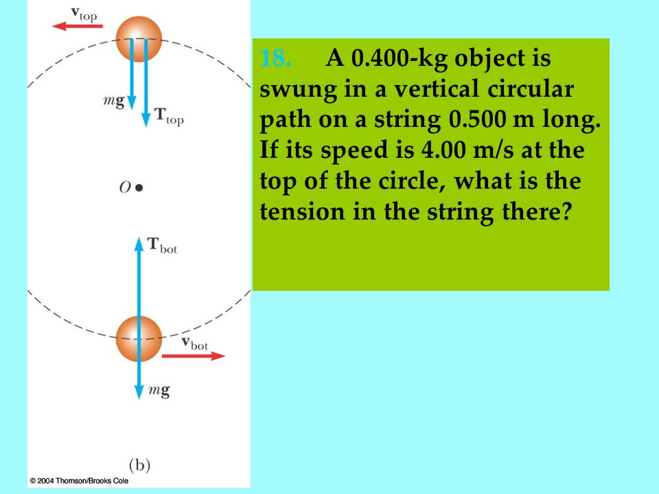 18. A kg object is swung in a vertical circular path on a string m long.