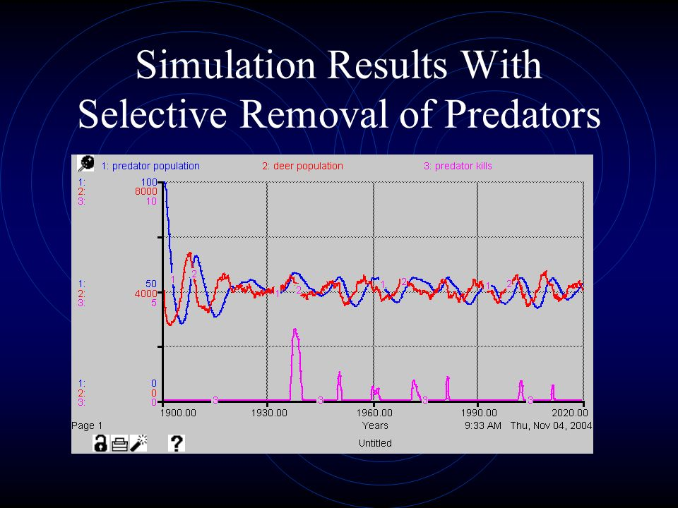 Simulation Results With Selective Removal of Predators