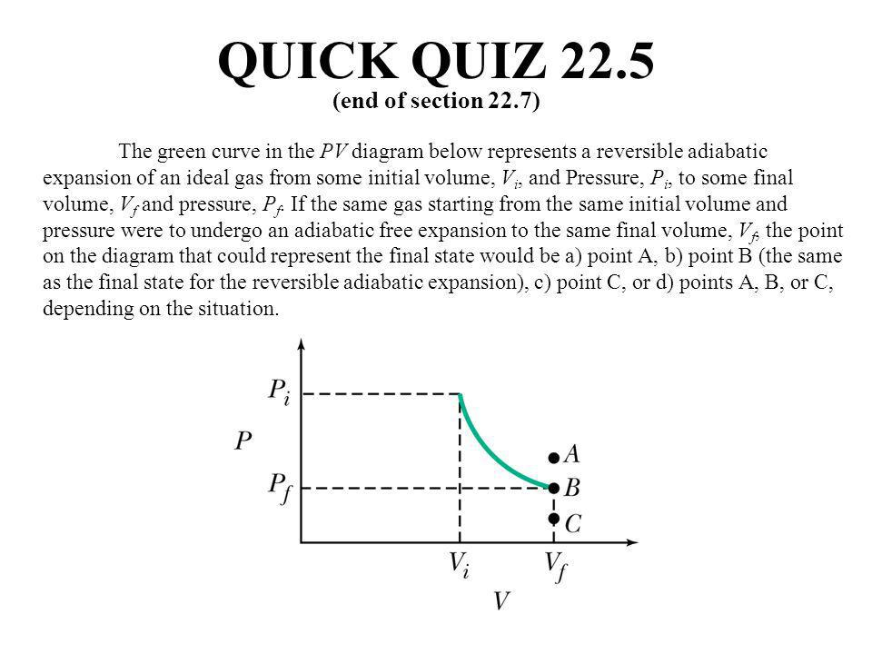 QUICK QUIZ 22.5 (end of section 22.7)
