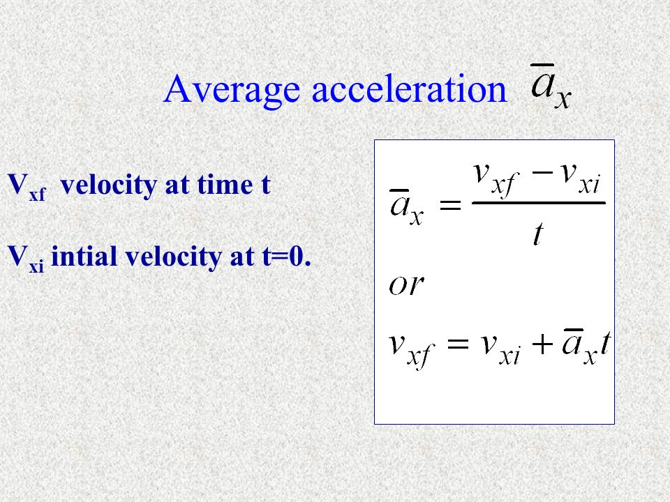 Average acceleration Vxf velocity at time t
