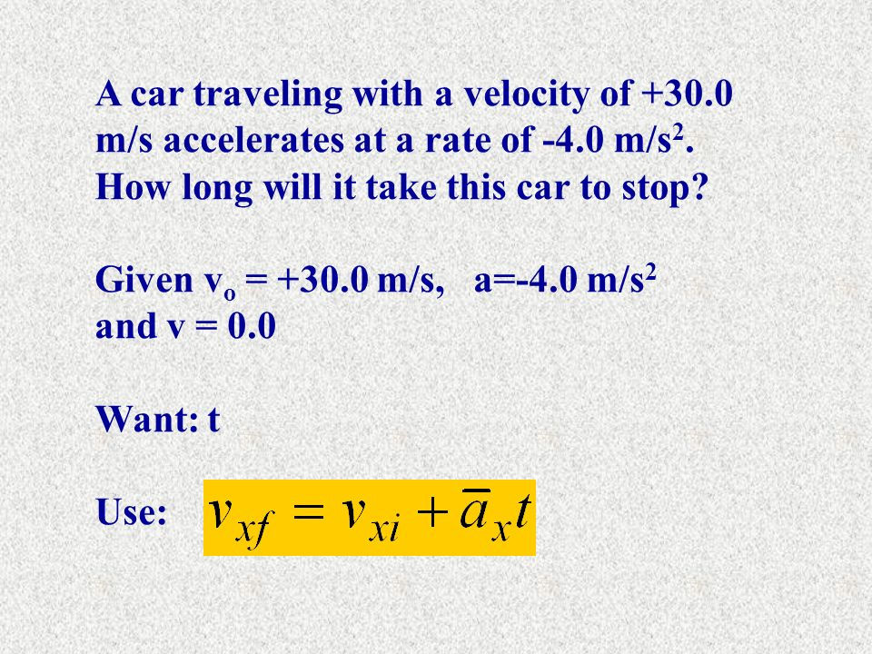 A car traveling with a velocity of +30