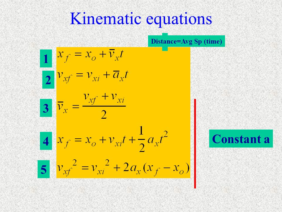 Kinematic equations Distance=Avg Sp (time) Constant a 4 5