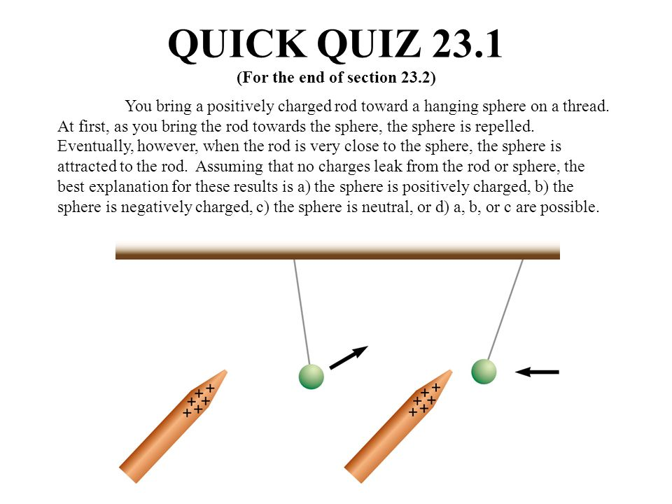 QUICK QUIZ 23.1 (For the end of section 23.2)
