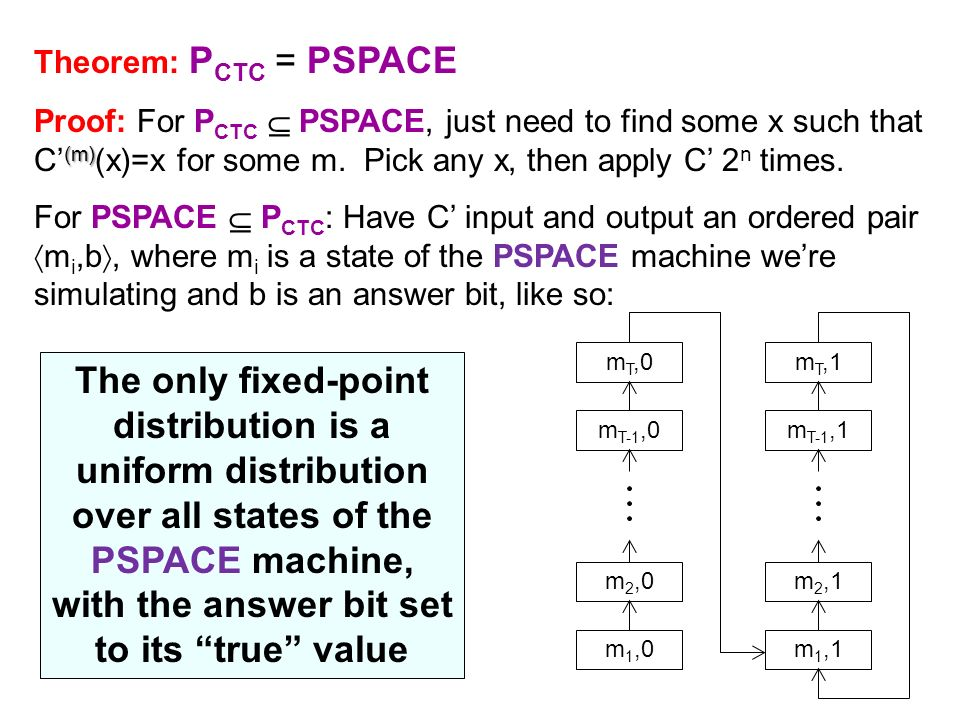 Theorem: PCTC = PSPACE Proof: For PCTC  PSPACE, just need to find some x such that C'(m)(x)=x for some m. Pick any x, then apply C' 2n times.