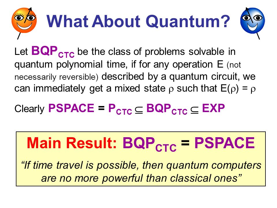 Main Result: BQPCTC = PSPACE