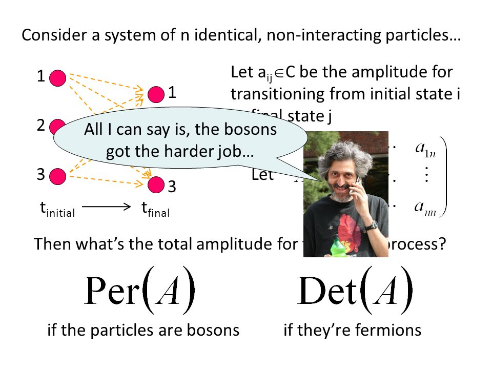 Consider a system of n identical, non-interacting particles…