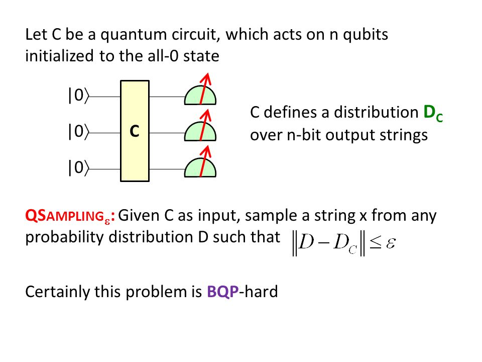Let C be a quantum circuit, which acts on n qubits initialized to the all-0 state