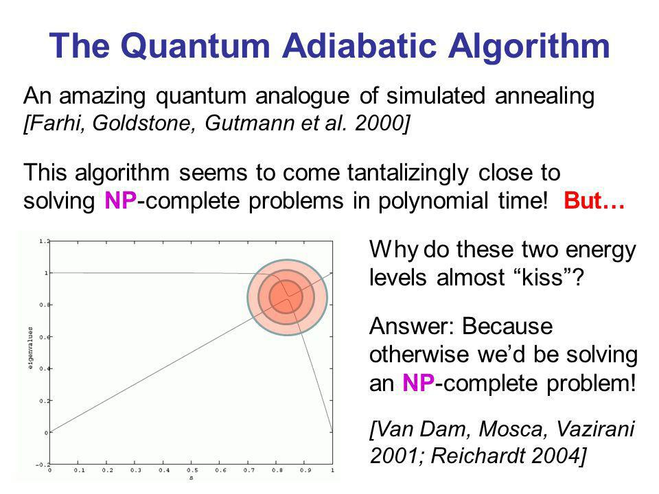 The Quantum Adiabatic Algorithm