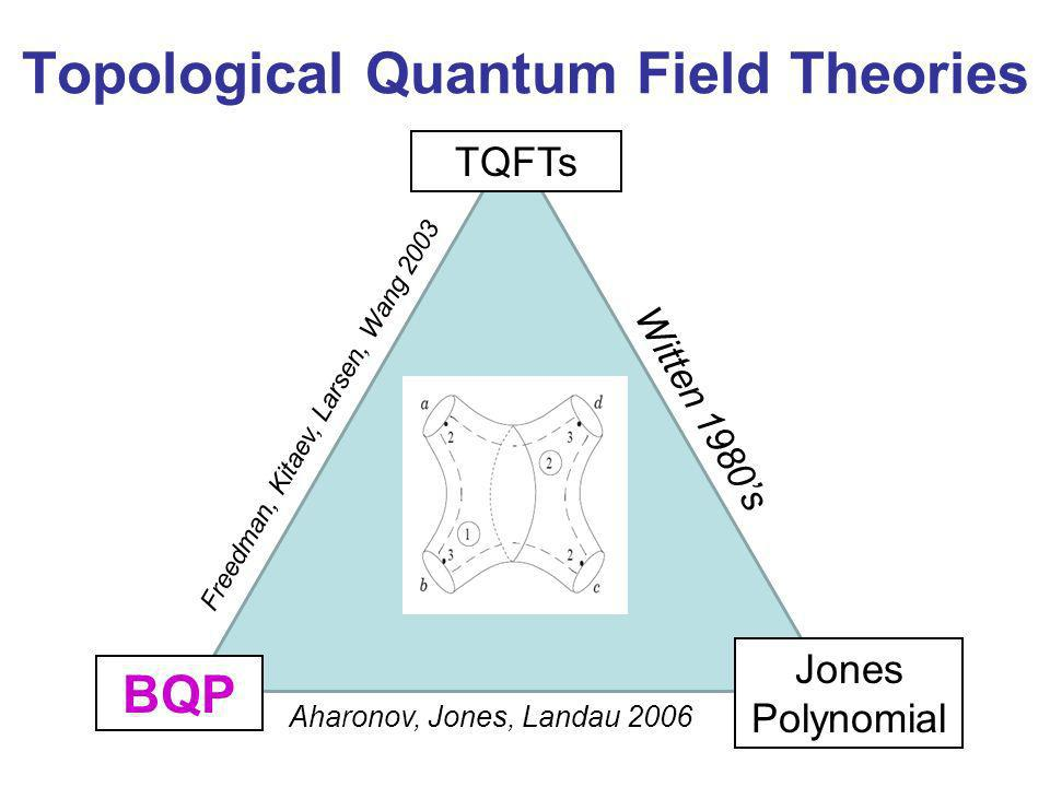 Topological Quantum Field Theories