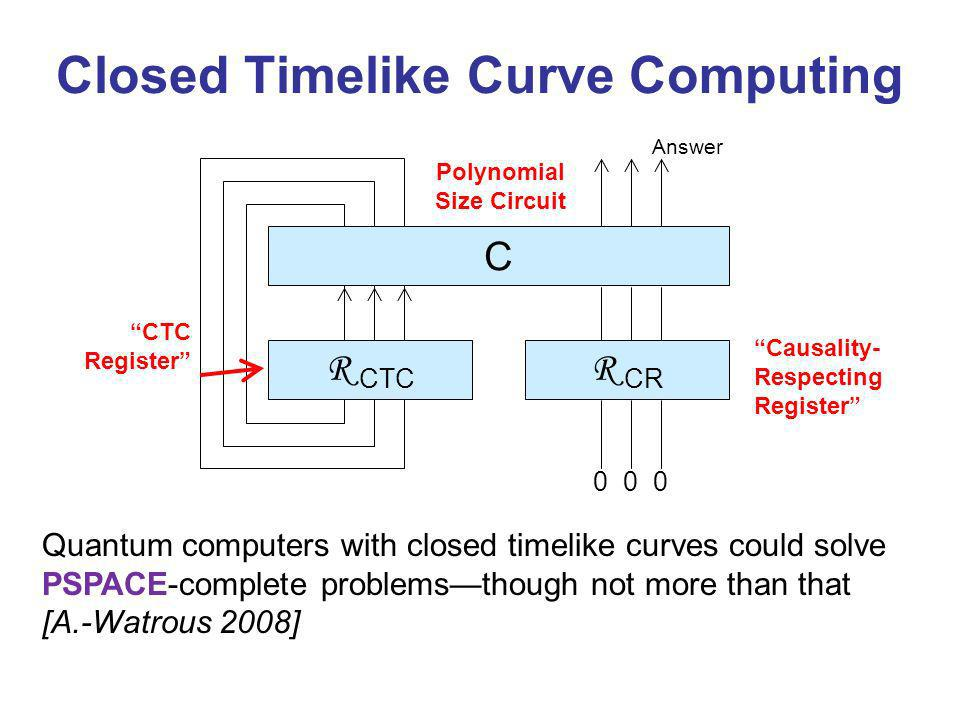 Closed Timelike Curve Computing