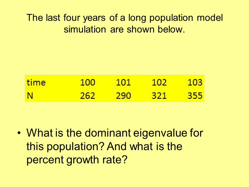 The last four years of a long population model simulation are shown below.