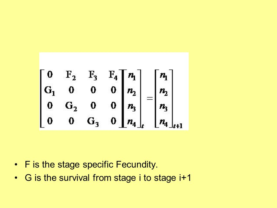 F is the stage specific Fecundity.