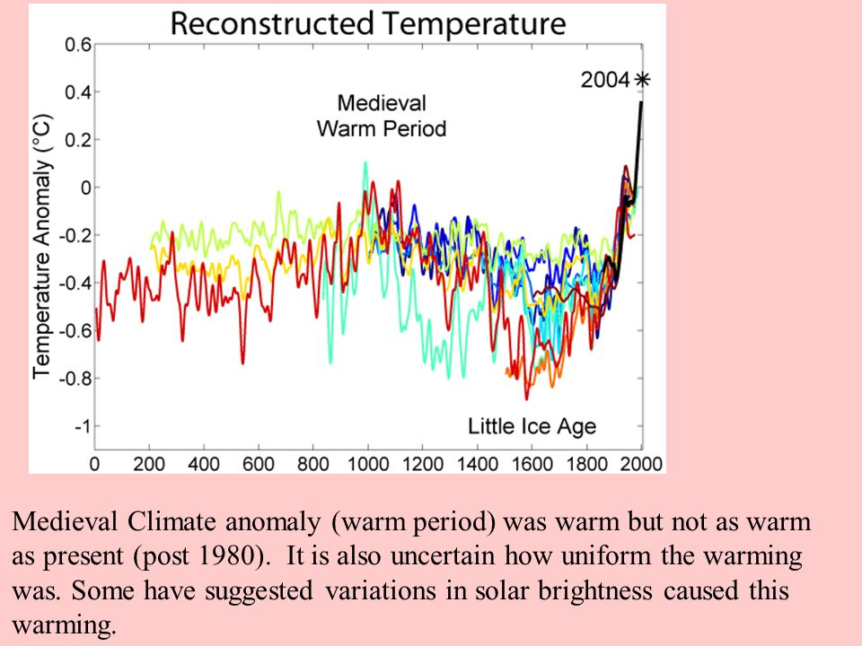 Medieval Climate anomaly (warm period) was warm but not as warm as present (post 1980).