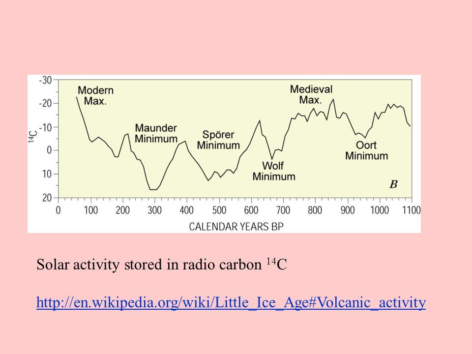 Solar activity stored in radio carbon 14C