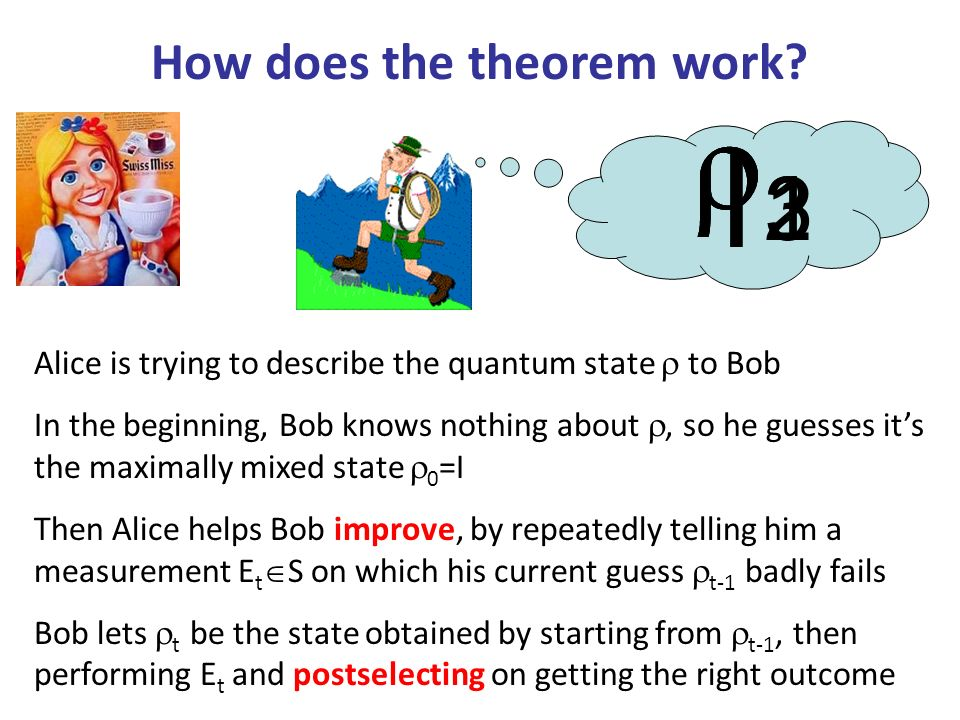 How does the theorem work