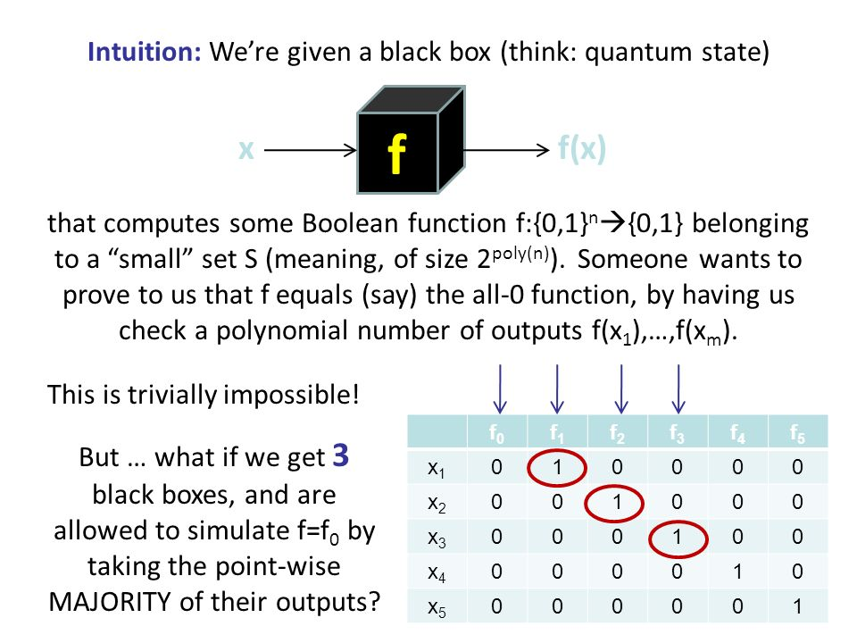 f x f(x) Intuition: We're given a black box (think: quantum state)
