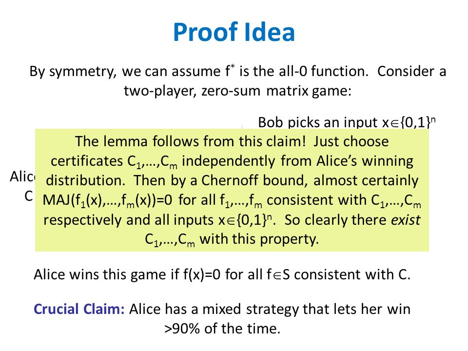 Proof Idea By symmetry, we can assume f* is the all-0 function. Consider a two-player, zero-sum matrix game: