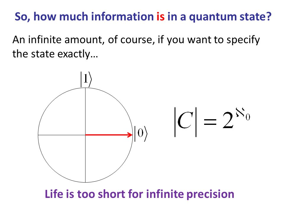 So, how much information is in a quantum state