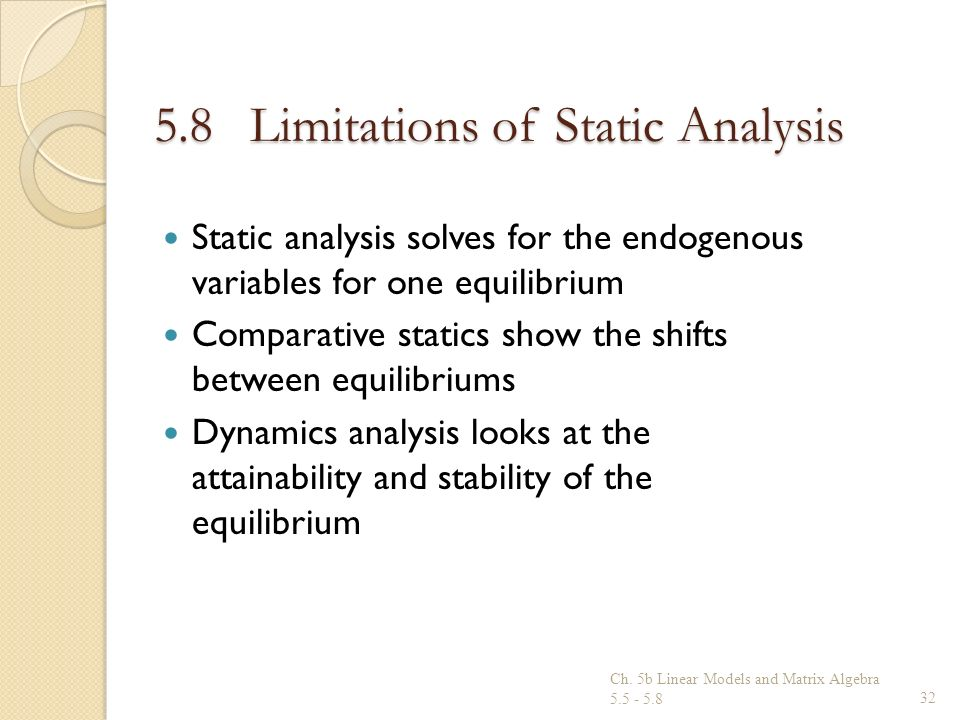 5.8 Limitations of Static Analysis