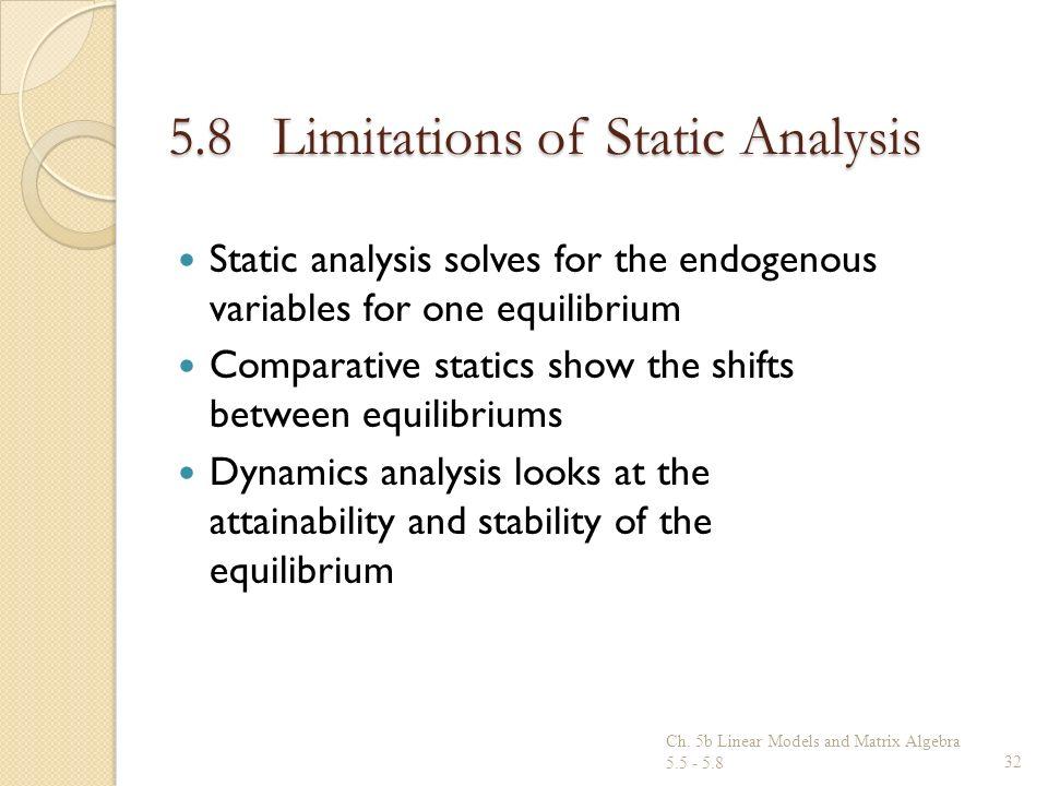 5.8 Limitations of Static Analysis