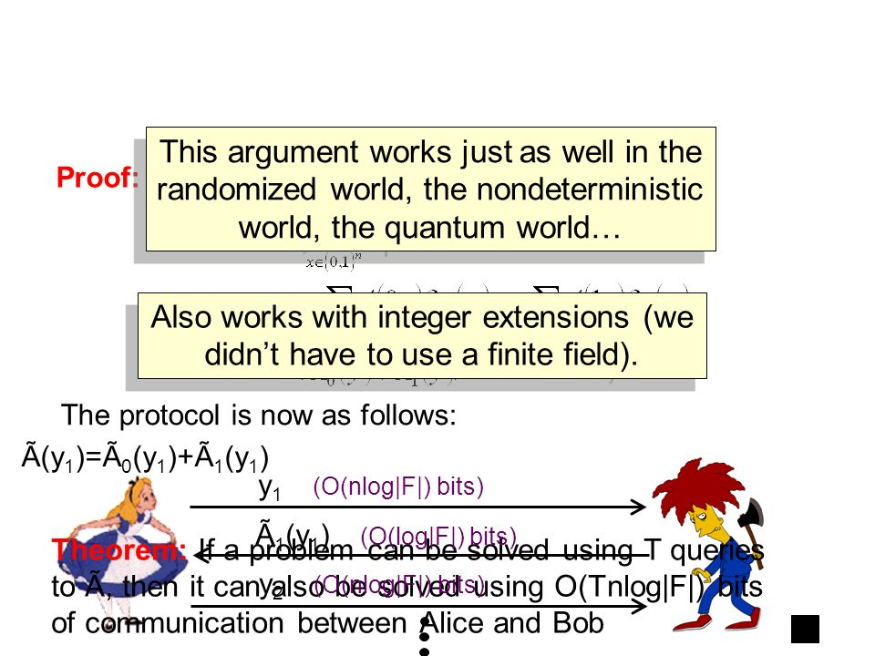 This argument works just as well in the randomized world, the nondeterministic world, the quantum world…