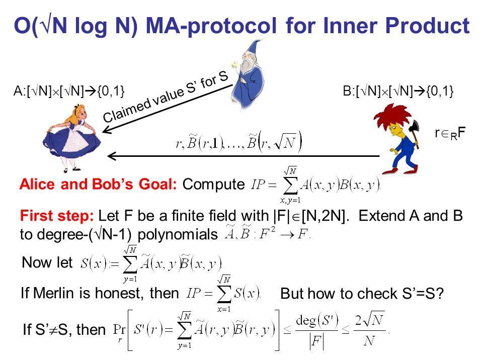 O(N log N) MA-protocol for Inner Product