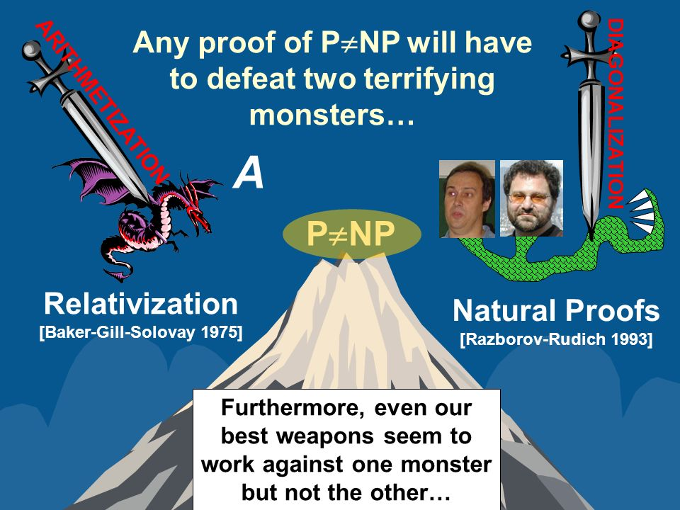 Any proof of PNP will have to defeat two terrifying monsters…