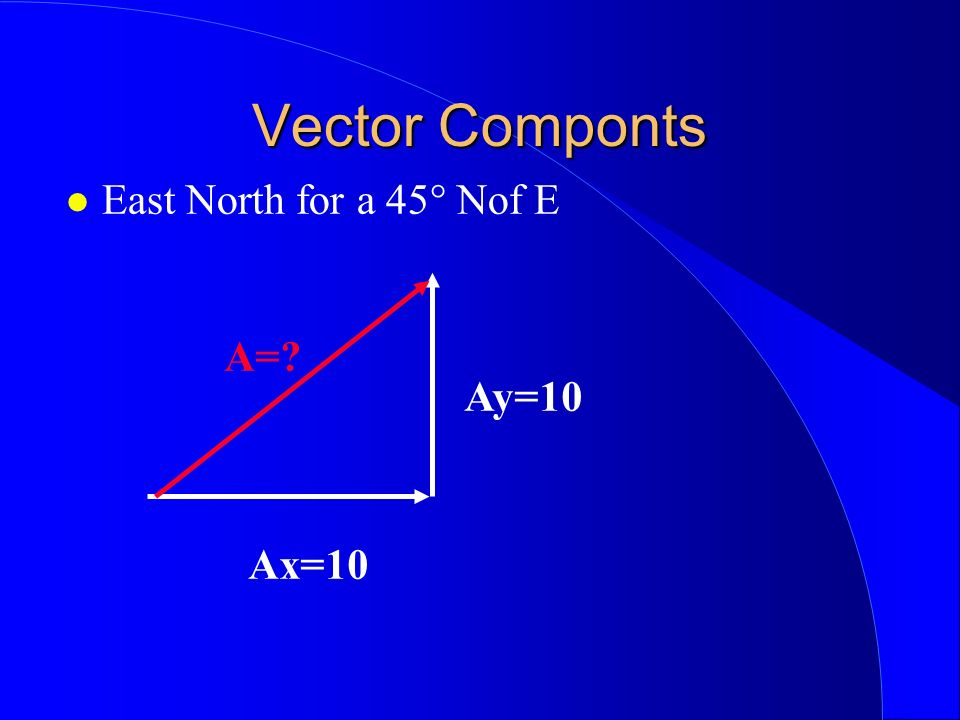 Vector Componts East North for a 45° Nof E A= Ay=10 Ax=10