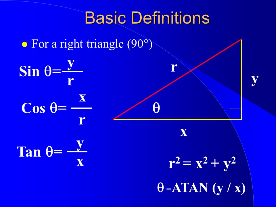 Basic Definitions y r Sin q= y r x Cos q= q r x y Tan q= x