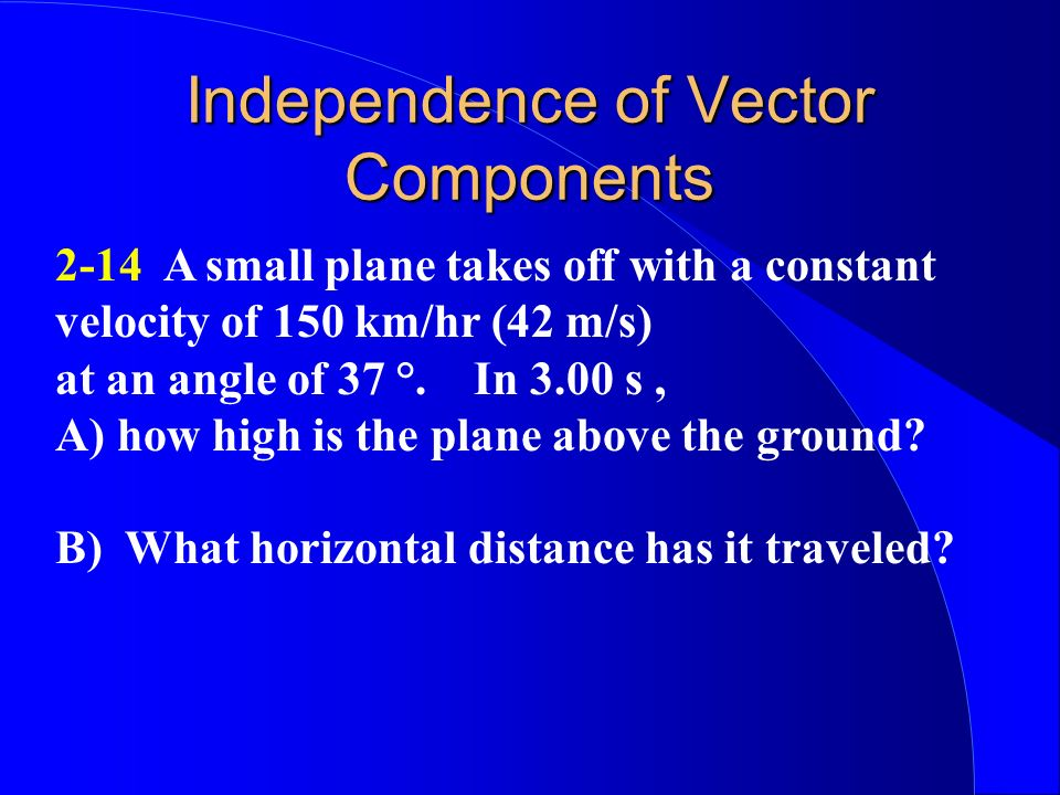 Independence of Vector Components