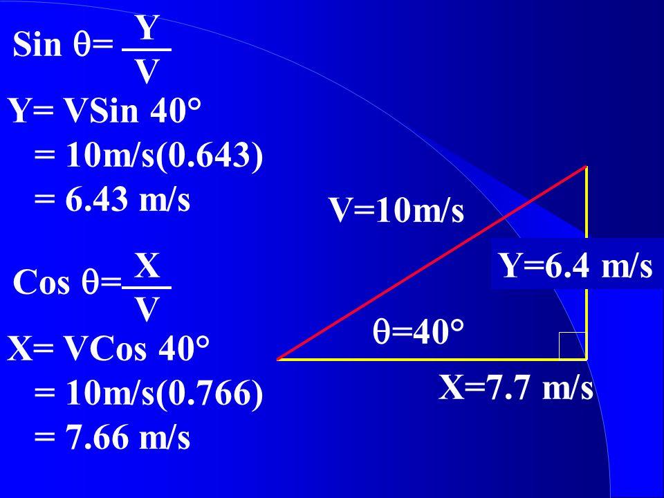 Y Sin q= V. Y= VSin 40° = 10m/s(0.643) = 6.43 m/s. V=10m/s. X. Y=6.4 m/s. Cos q= V. q=40°