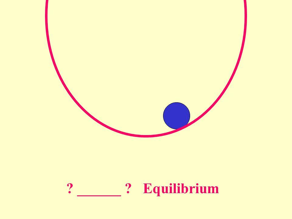 ______ Equilibrium