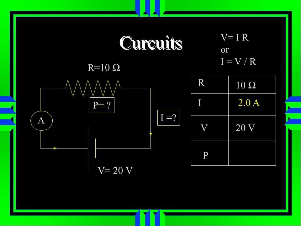Curcuits V= I R or I = V / R R=10 Ω R 10 Ω I 2.0 A P= I = A V 20 V
