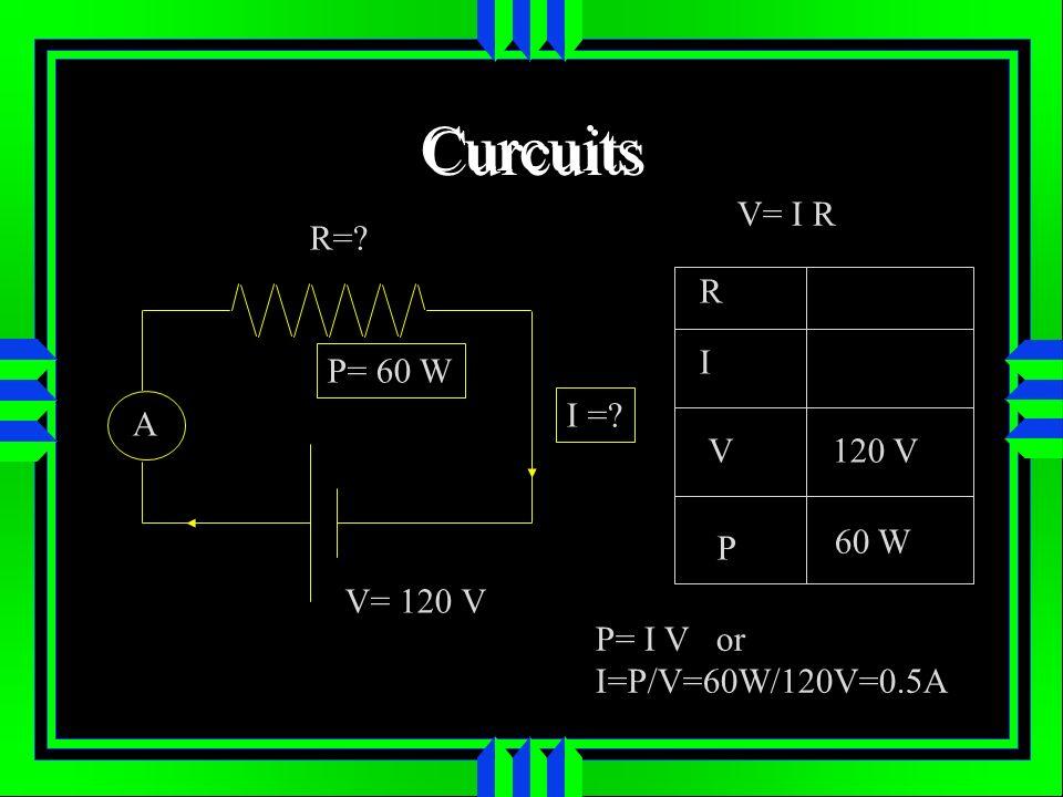 Curcuits V= I R R= R I P= 60 W I = A V 120 V P 60 W V= 120 V