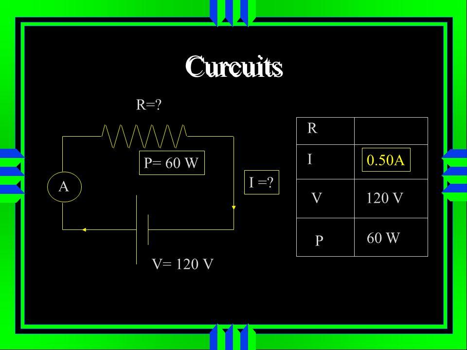 Curcuits R= R I P= 60 W 0.50A I = A V 120 V P 60 W V= 120 V