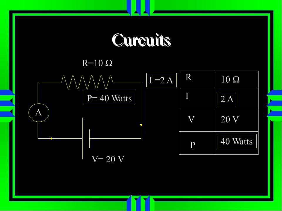 Curcuits R=10 Ω R I =2 A 10 Ω I P= 40 Watts 2 A A V 20 V 40 Watts P
