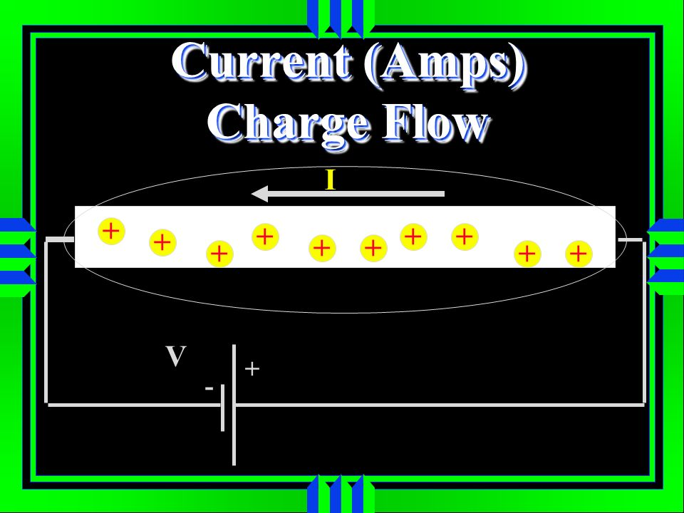 Current (Amps) Charge Flow
