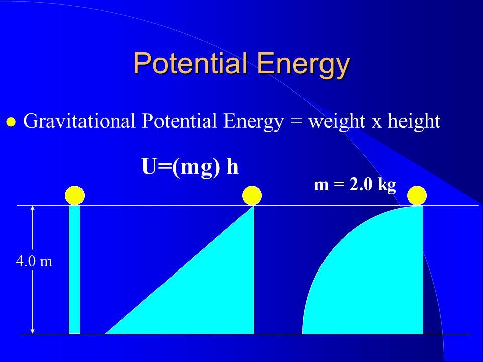 Potential Energy U=(mg) h