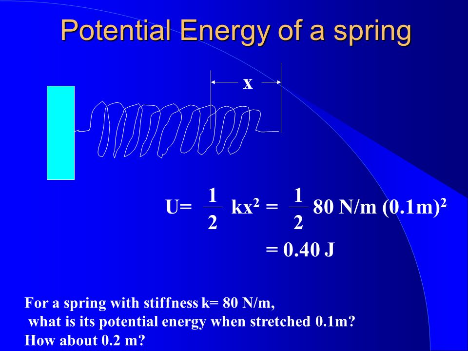 Potential Energy of a spring