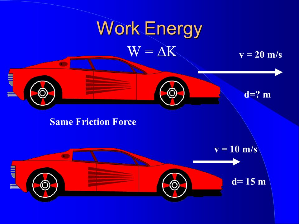 Work Energy W = ∆K v = 20 m/s d= m Same Friction Force v = 10 m/s