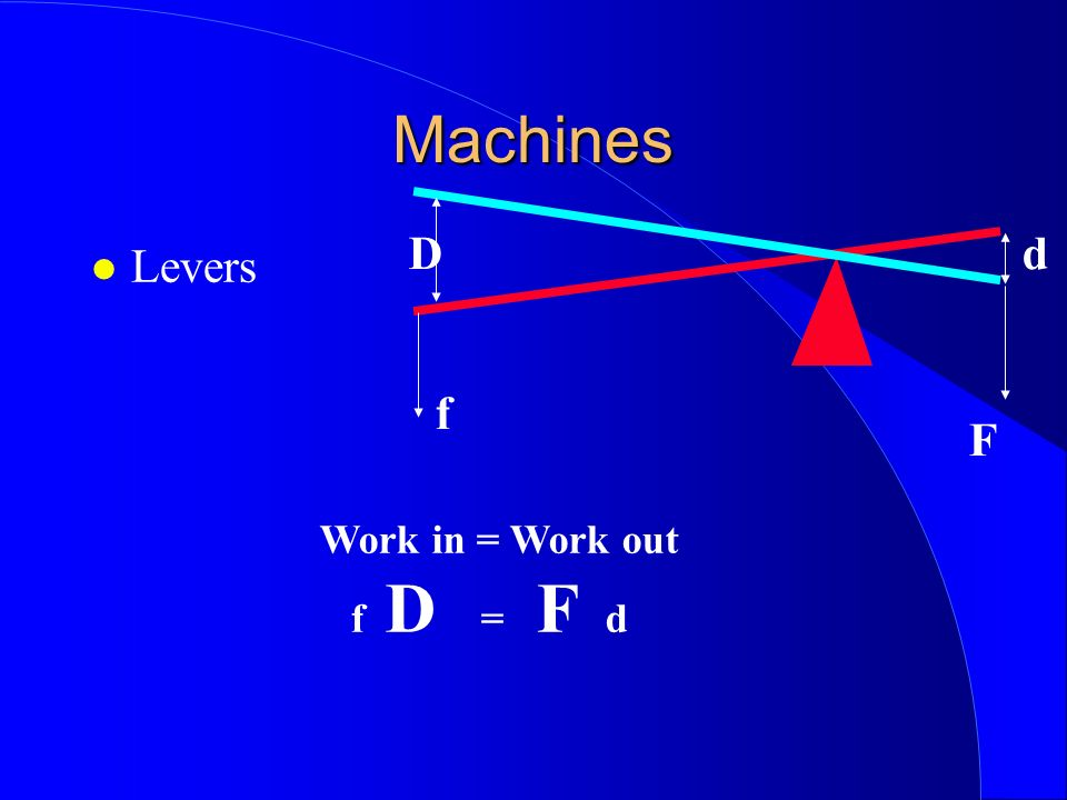 Machines D d Levers f F Work in = Work out f D = F d