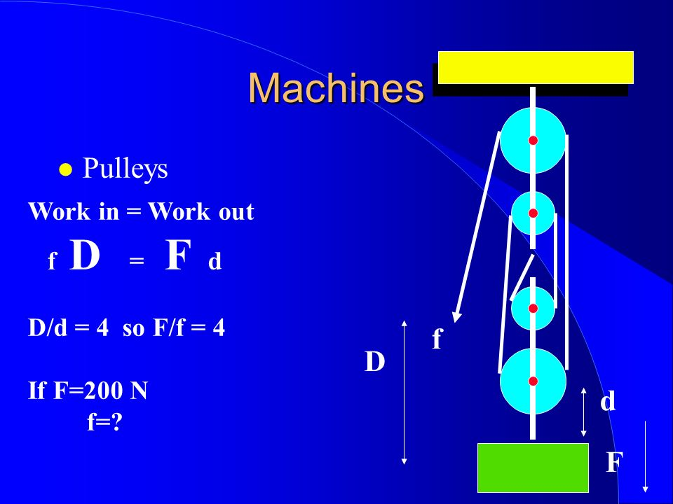 Machines Pulleys f D d F Work in = Work out f D = F d